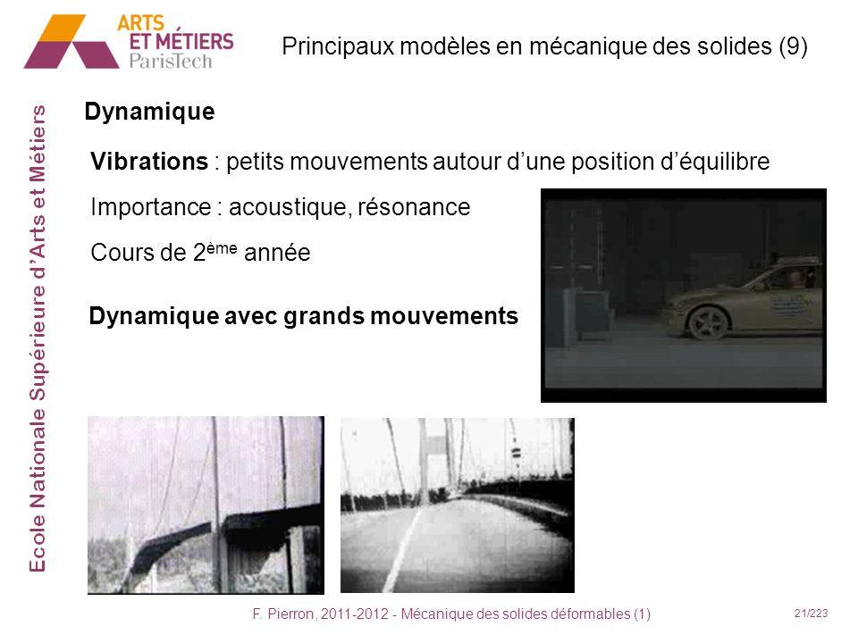 F. Pierron, 2011-2012 - Mécanique des solides déformables (1) 21/223 Principaux modèles en mécanique des solides (9) Dynamique Vibrations : petits mou