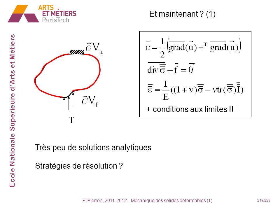 F. Pierron, 2011-2012 - Mécanique des solides déformables (1) 219/223 Et maintenant ? (1) T + conditions aux limites !! Très peu de solutions analytiq