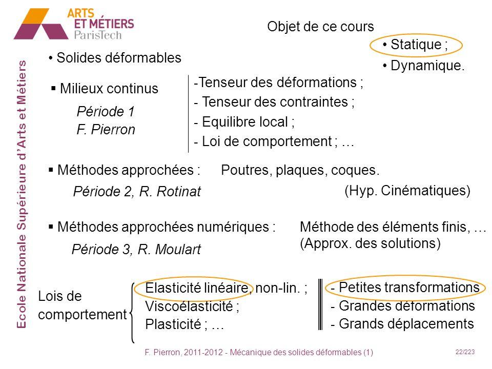 F. Pierron, 2011-2012 - Mécanique des solides déformables (1) 22/223 Objet de ce cours Solides déformables Statique ; Dynamique. Milieux continus - Te