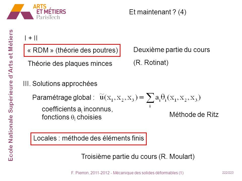 F. Pierron, 2011-2012 - Mécanique des solides déformables (1) 222/223 Et maintenant ? (4) I + II « RDM » (théorie des poutres) Théorie des plaques min