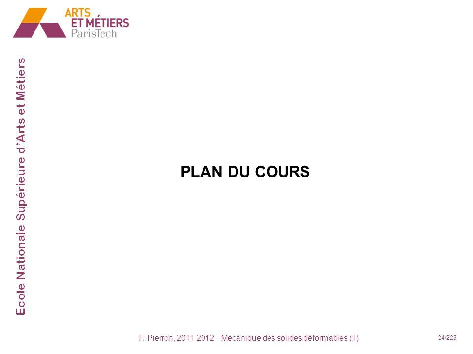 F. Pierron, 2011-2012 - Mécanique des solides déformables (1) 24/223 PLAN DU COURS