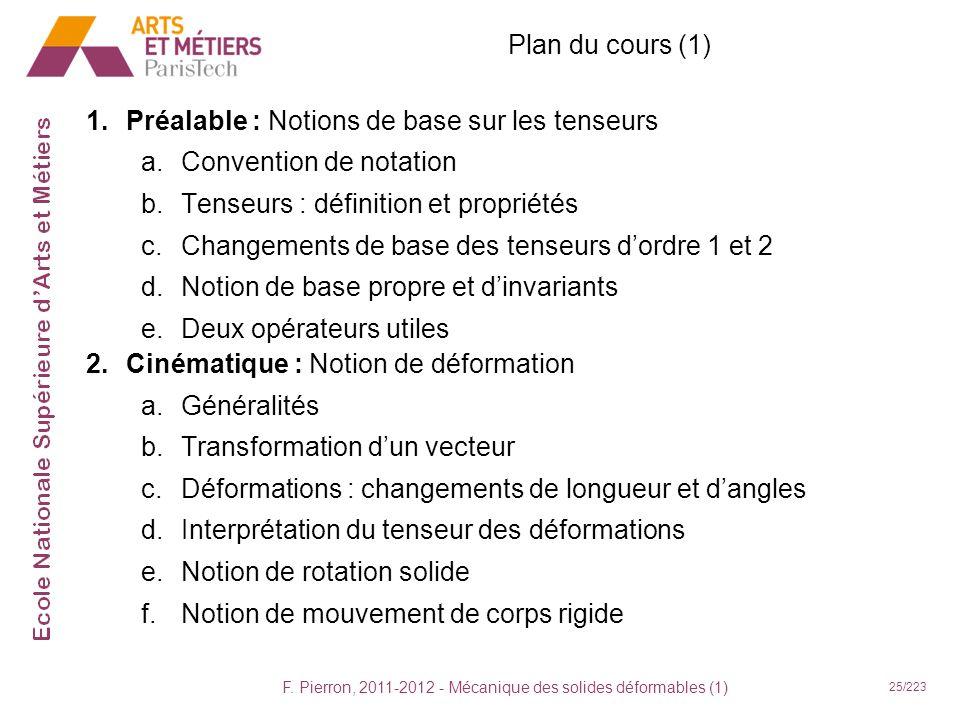 F. Pierron, 2011-2012 - Mécanique des solides déformables (1) 25/223 Plan du cours (1) 1.Préalable : Notions de base sur les tenseurs a.Convention de