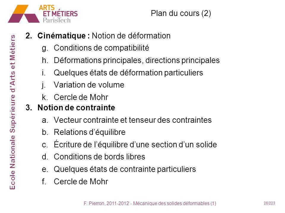 F. Pierron, 2011-2012 - Mécanique des solides déformables (1) 26/223 Plan du cours (2) 2.Cinématique : Notion de déformation g.Conditions de compatibi