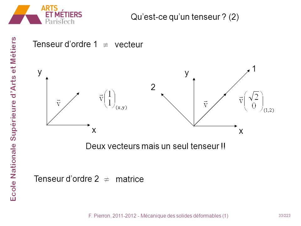 F. Pierron, 2011-2012 - Mécanique des solides déformables (1) 33/223 x y x y 1 2 Deux vecteurs mais un seul tenseur !! Tenseur dordre 1 vecteur Tenseu