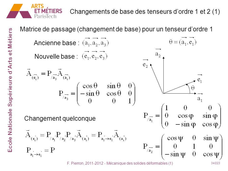 F. Pierron, 2011-2012 - Mécanique des solides déformables (1) 34/223 Matrice de passage (changement de base) pour un tenseur dordre 1 Ancienne base :