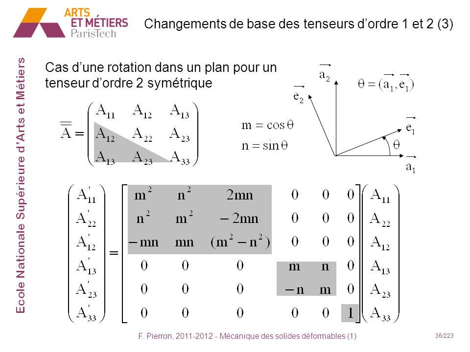 F. Pierron, 2011-2012 - Mécanique des solides déformables (1) 36/223 Cas dune rotation dans un plan pour un tenseur dordre 2 symétrique Changements de