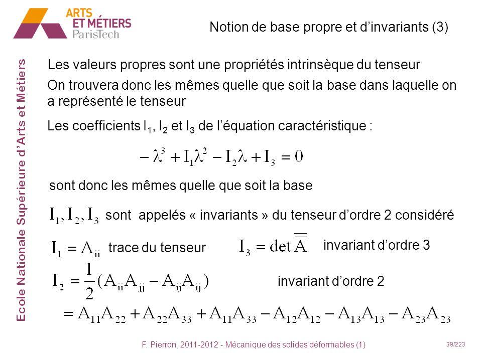 F. Pierron, 2011-2012 - Mécanique des solides déformables (1) 39/223 Les valeurs propres sont une propriétés intrinsèque du tenseur Notion de base pro