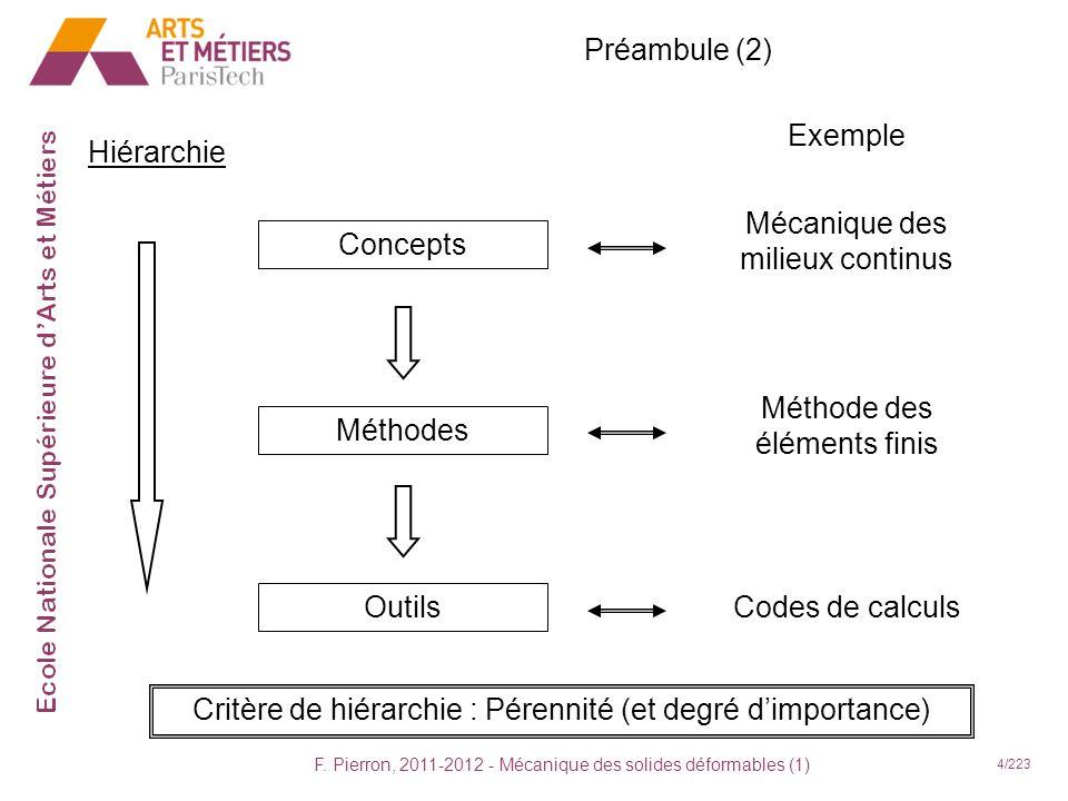 F. Pierron, 2011-2012 - Mécanique des solides déformables (1) 4/223 Hiérarchie Concepts Méthodes Outils Mécanique des milieux continus Méthode des élé