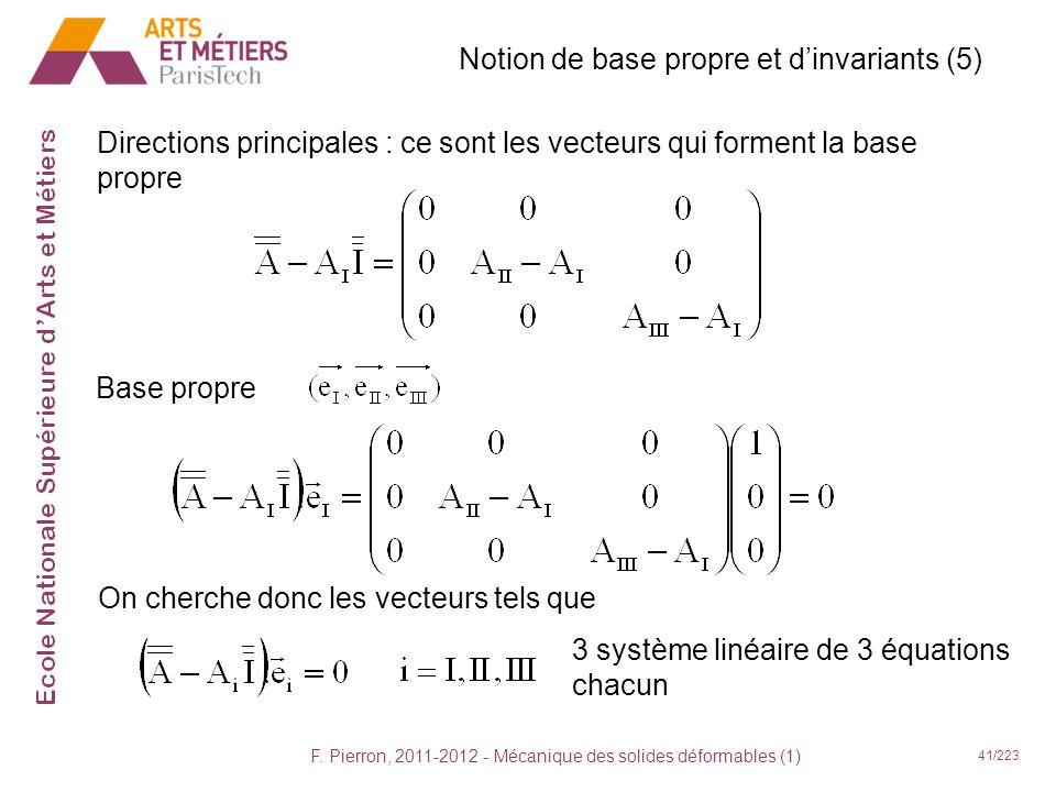 F. Pierron, 2011-2012 - Mécanique des solides déformables (1) 41/223 Notion de base propre et dinvariants (5) Directions principales : ce sont les vec