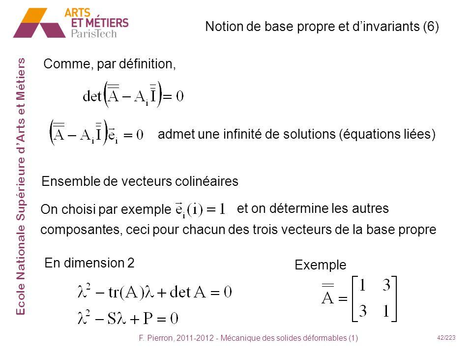 F. Pierron, 2011-2012 - Mécanique des solides déformables (1) 42/223 Notion de base propre et dinvariants (6) Comme, par définition, Ensemble de vecte