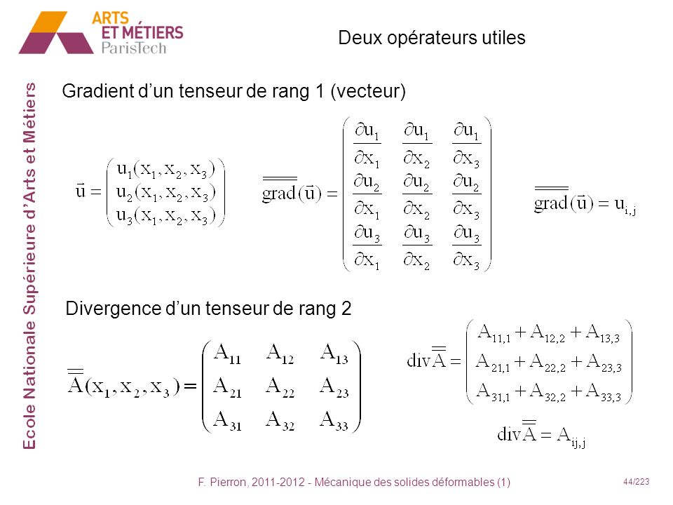 F. Pierron, 2011-2012 - Mécanique des solides déformables (1) 44/223 Deux opérateurs utiles Gradient dun tenseur de rang 1 (vecteur) Divergence dun te