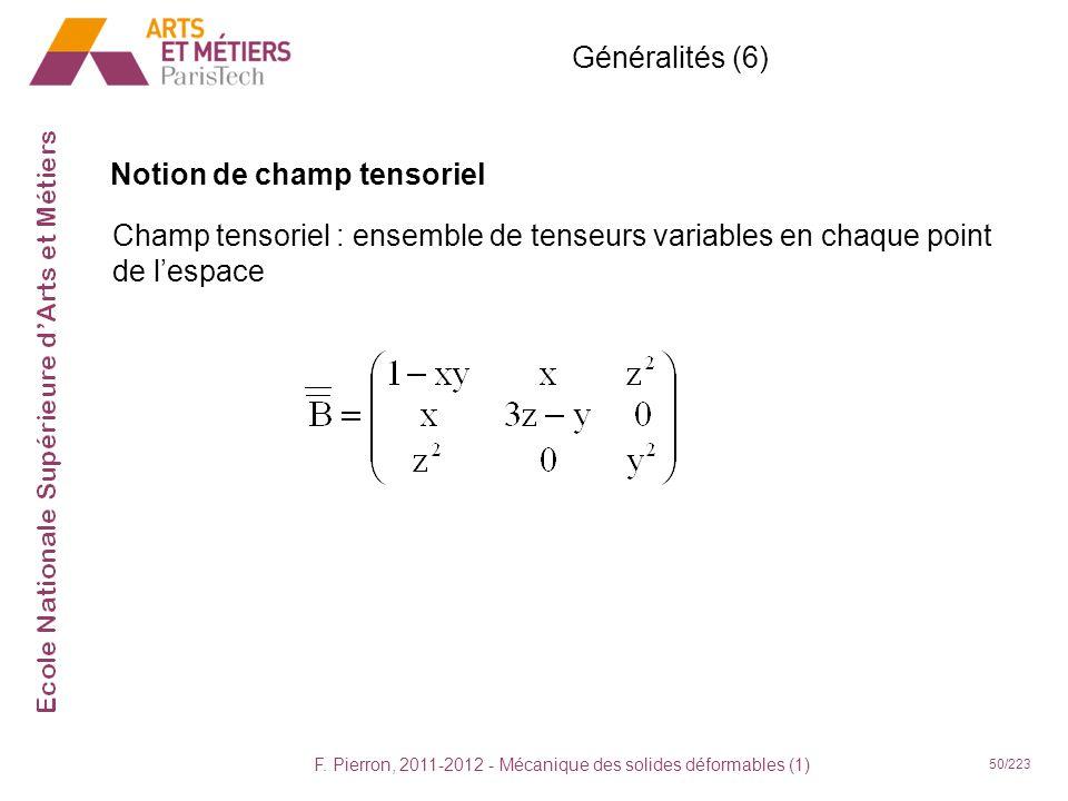 F. Pierron, 2011-2012 - Mécanique des solides déformables (1) 50/223 Notion de champ tensoriel Champ tensoriel : ensemble de tenseurs variables en cha
