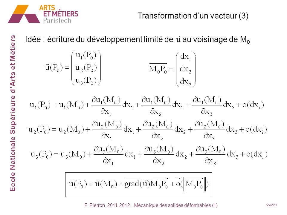 F. Pierron, 2011-2012 - Mécanique des solides déformables (1) 55/223 Transformation dun vecteur (3) Idée : écriture du développement limité de au vois