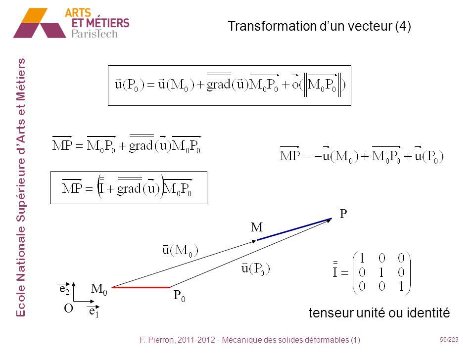 F. Pierron, 2011-2012 - Mécanique des solides déformables (1) 56/223 M0M0 P0P0 M P Transformation dun vecteur (4) e1e1 e2e2 O tenseur unité ou identit