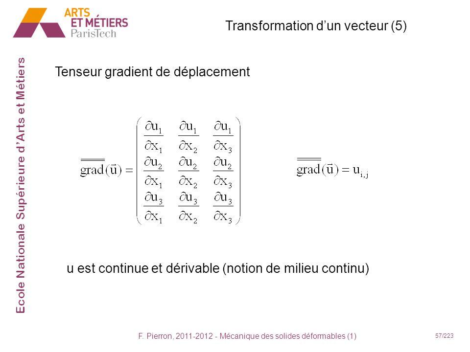 F. Pierron, 2011-2012 - Mécanique des solides déformables (1) 57/223 Tenseur gradient de déplacement u est continue et dérivable (notion de milieu con