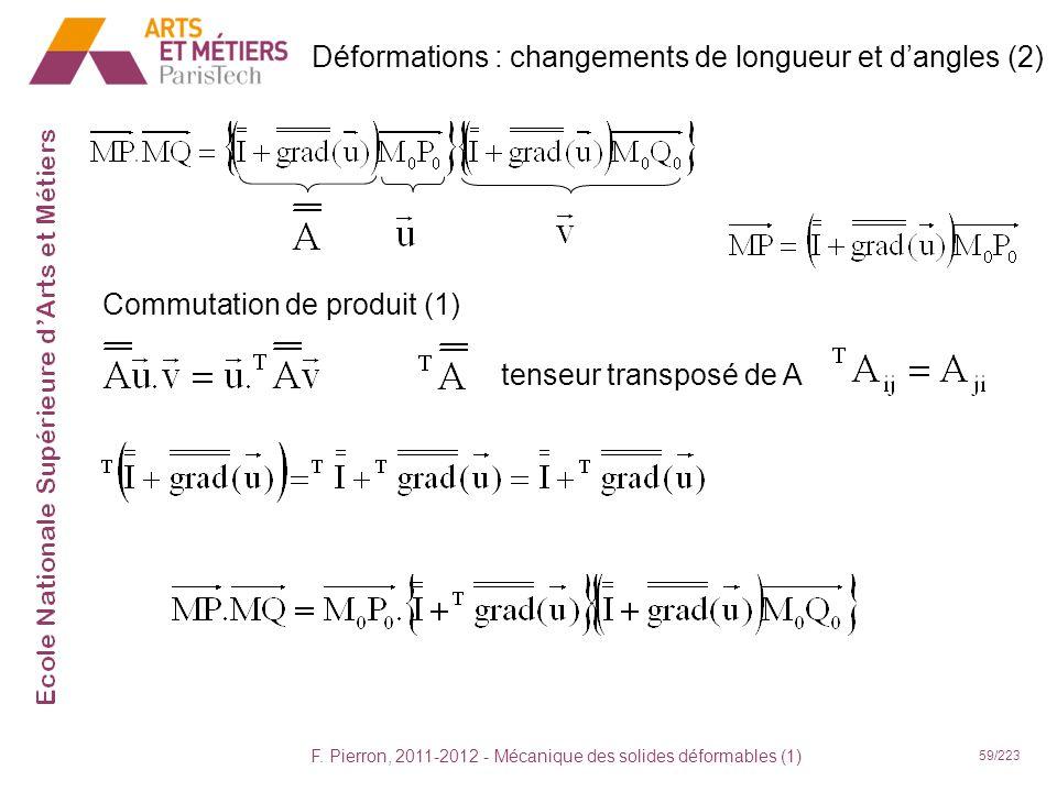 F. Pierron, 2011-2012 - Mécanique des solides déformables (1) 59/223 Commutation de produit (1) tenseur transposé de A Déformations : changements de l
