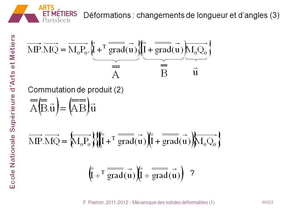 F. Pierron, 2011-2012 - Mécanique des solides déformables (1) 60/223 Commutation de produit (2) ? Déformations : changements de longueur et dangles (3