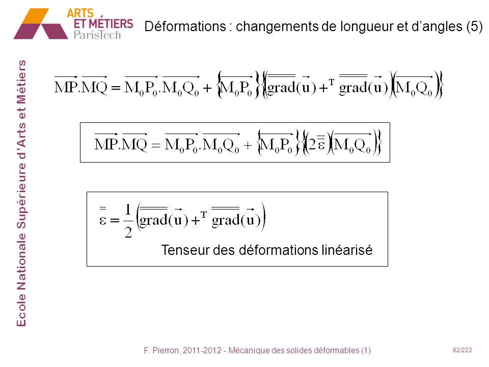 F. Pierron, 2011-2012 - Mécanique des solides déformables (1) 62/223 Tenseur des déformations linéarisé Déformations : changements de longueur et dang