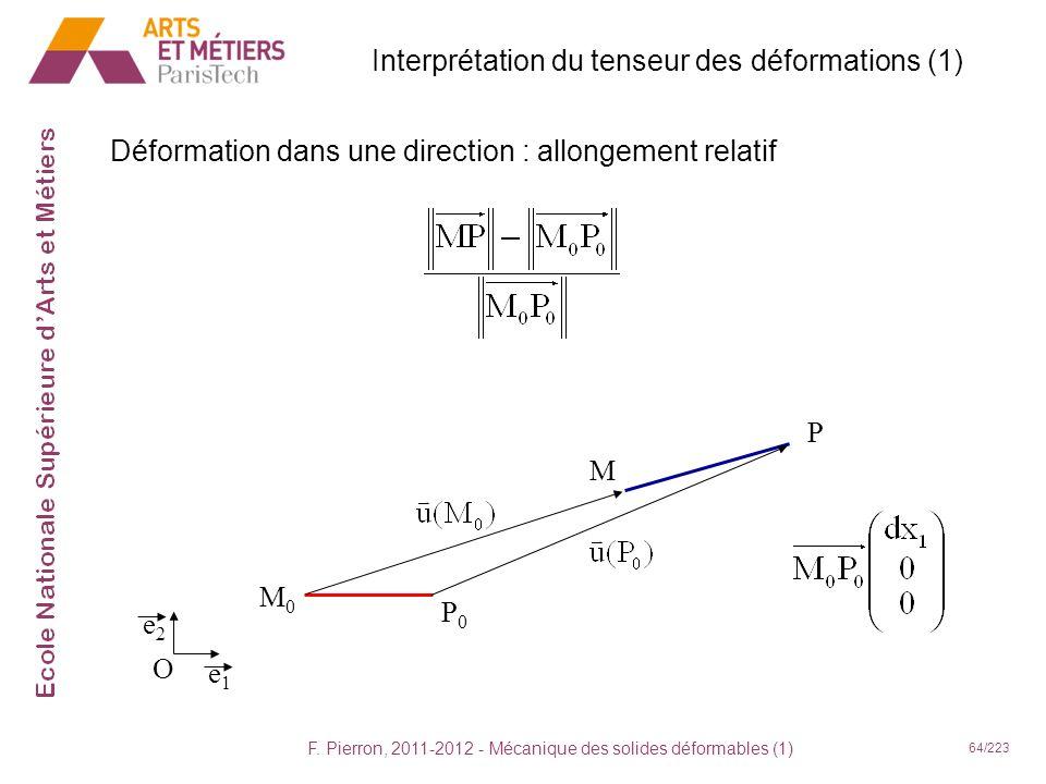 F. Pierron, 2011-2012 - Mécanique des solides déformables (1) 64/223 Interprétation du tenseur des déformations (1) Déformation dans une direction : a