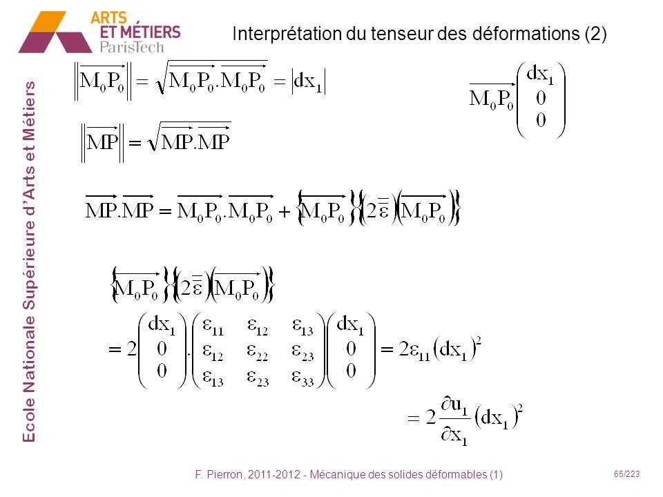 F. Pierron, 2011-2012 - Mécanique des solides déformables (1) 65/223 Interprétation du tenseur des déformations (2)