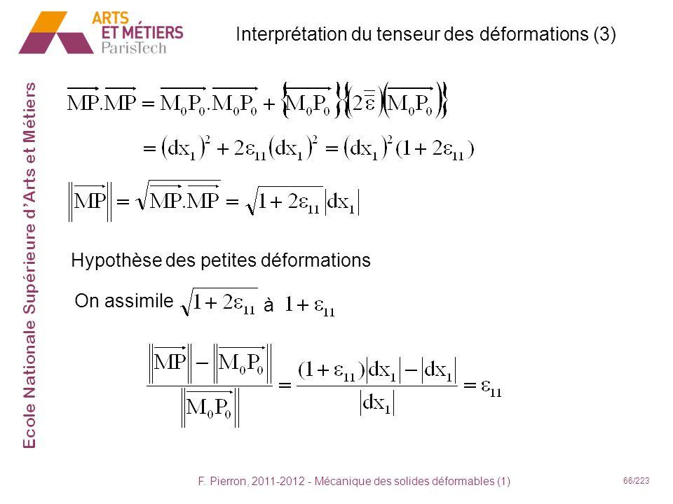 F. Pierron, 2011-2012 - Mécanique des solides déformables (1) 66/223 Interprétation du tenseur des déformations (3) Hypothèse des petites déformations