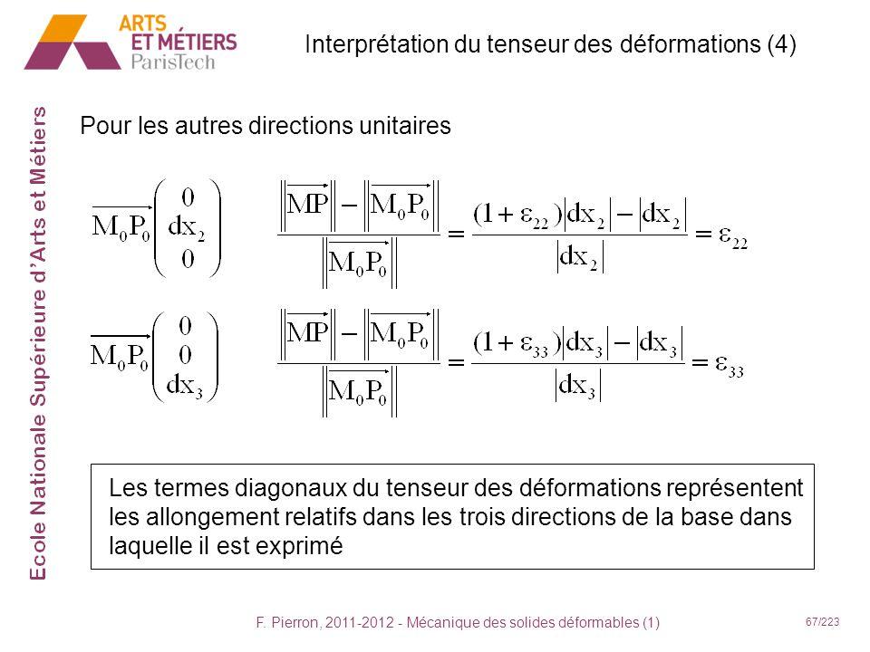 F. Pierron, 2011-2012 - Mécanique des solides déformables (1) 67/223 Interprétation du tenseur des déformations (4) Pour les autres directions unitair