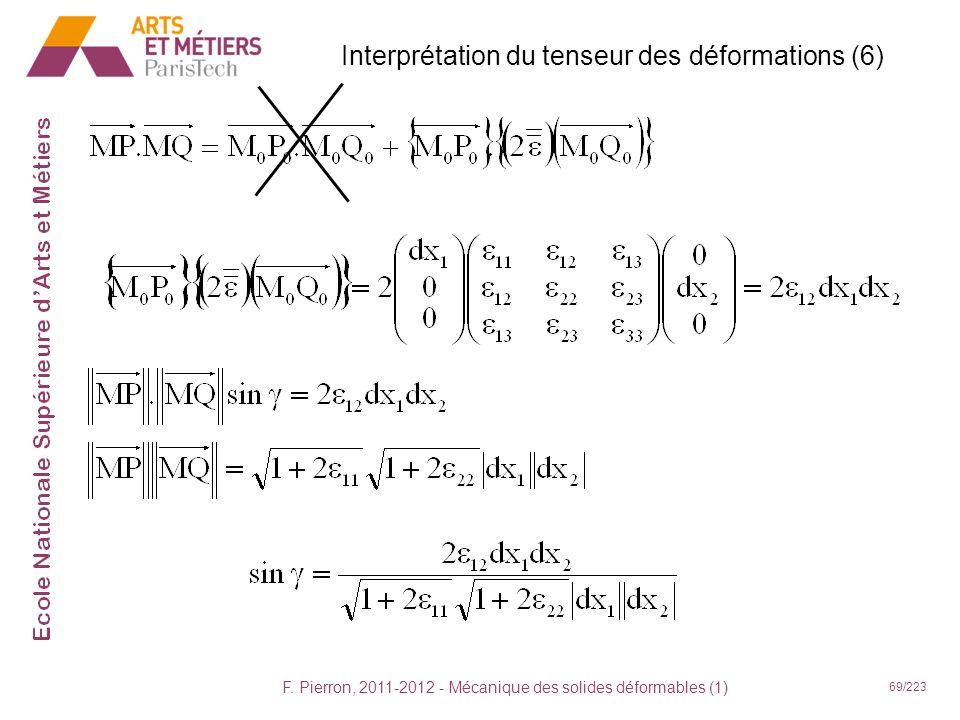 F. Pierron, 2011-2012 - Mécanique des solides déformables (1) 69/223 Interprétation du tenseur des déformations (6)