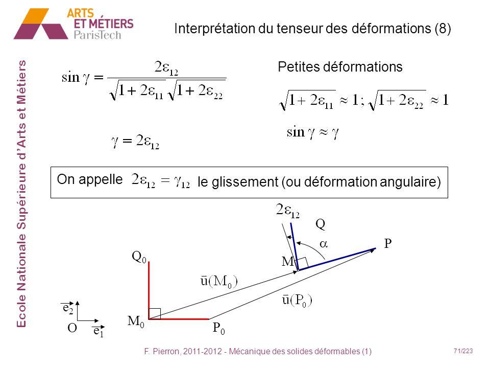 F. Pierron, 2011-2012 - Mécanique des solides déformables (1) 71/223 Interprétation du tenseur des déformations (8) e1e1 e2e2 O Petites déformations M