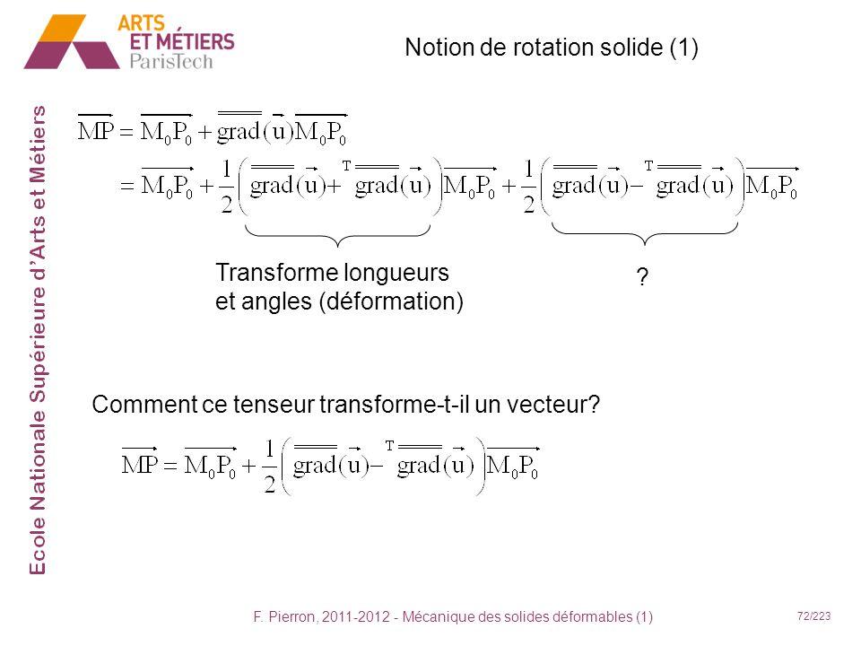 F. Pierron, 2011-2012 - Mécanique des solides déformables (1) 72/223 Notion de rotation solide (1) Transforme longueurs et angles (déformation) ? Comm