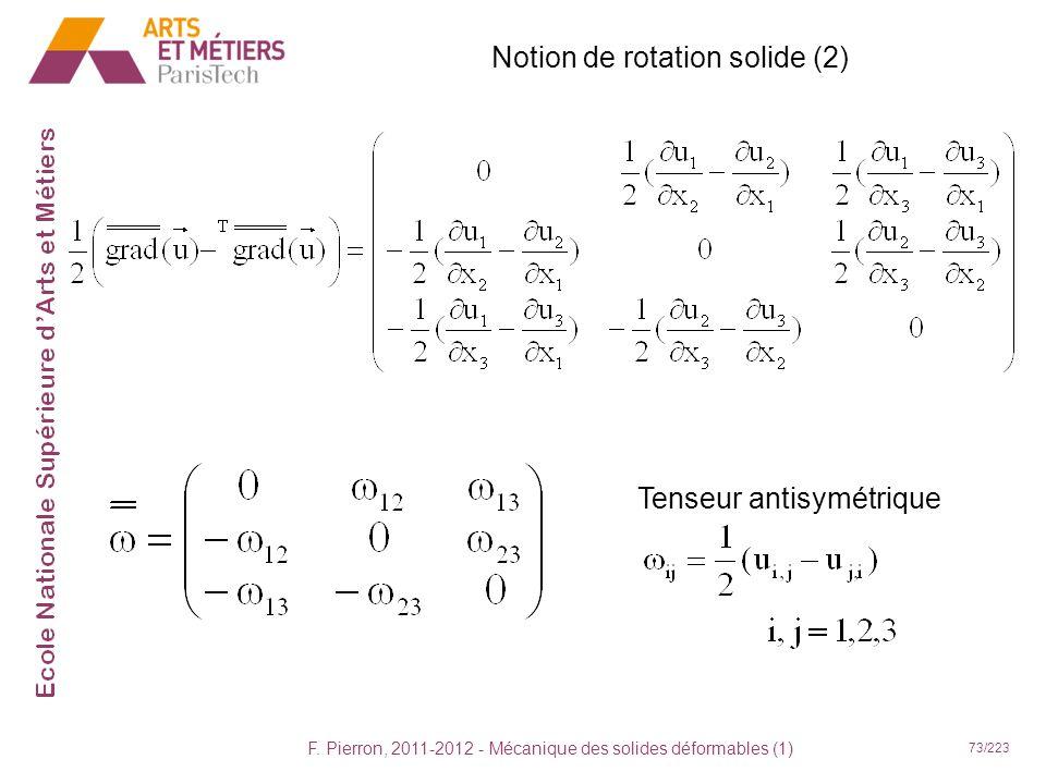 F. Pierron, 2011-2012 - Mécanique des solides déformables (1) 73/223 Notion de rotation solide (2) Tenseur antisymétrique
