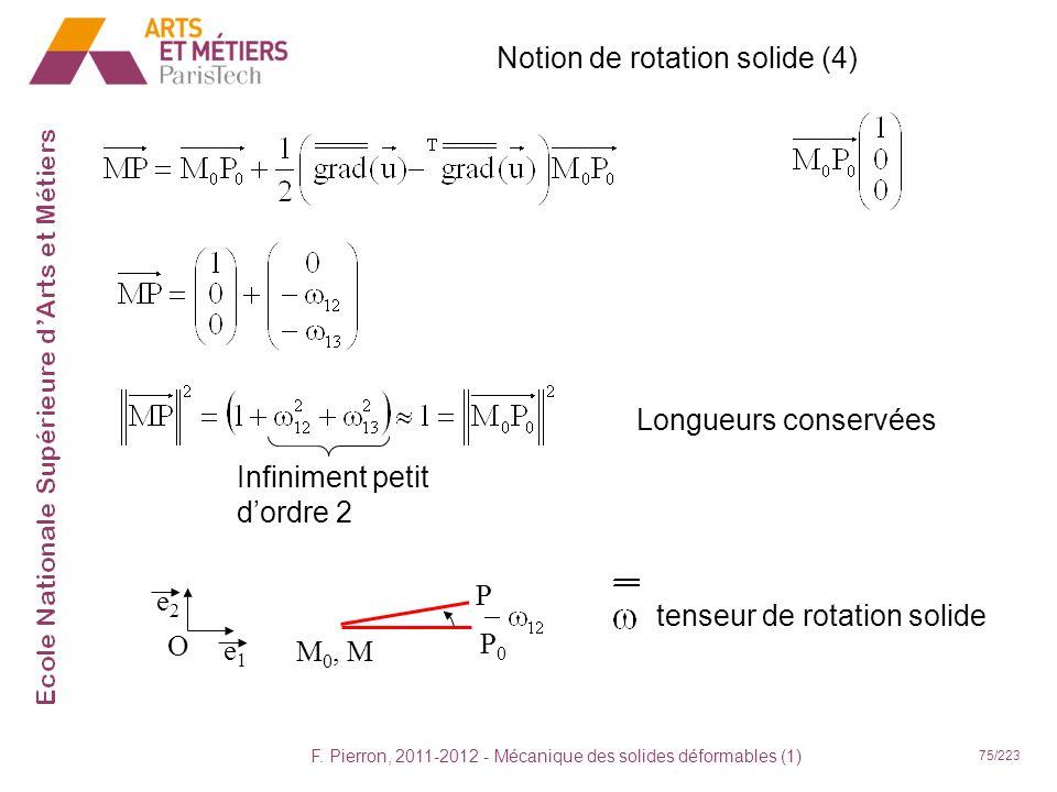 F. Pierron, 2011-2012 - Mécanique des solides déformables (1) 75/223 Notion de rotation solide (4) tenseur de rotation solide Infiniment petit dordre