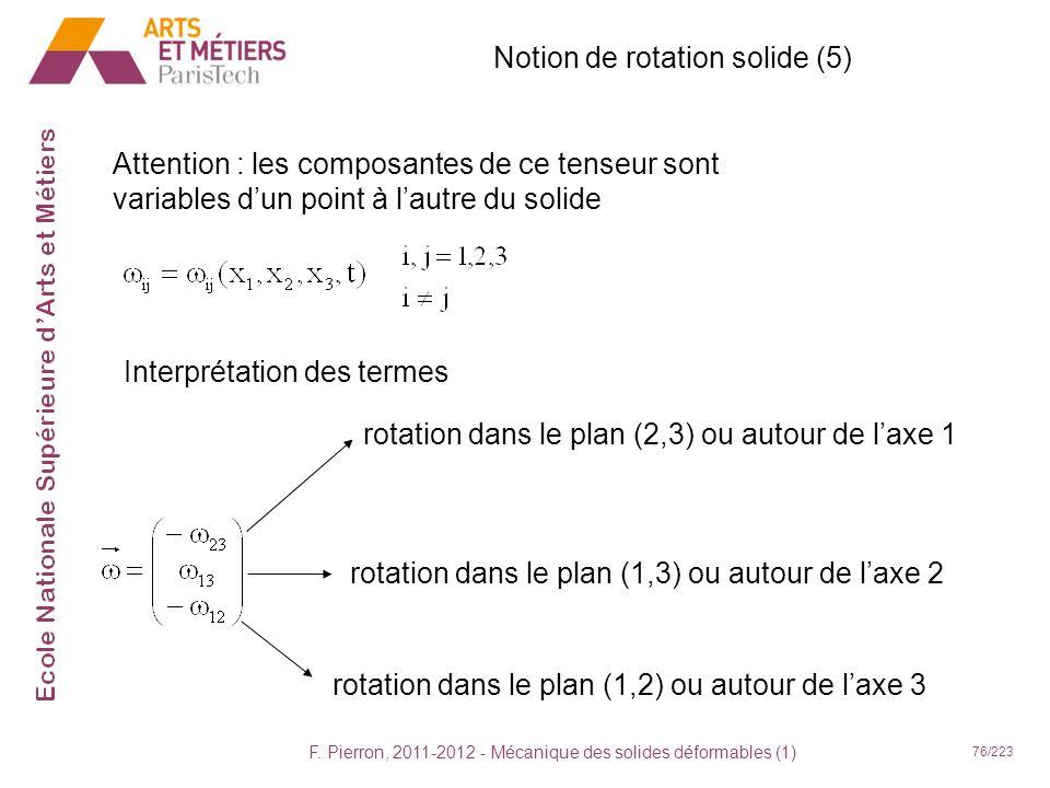 F. Pierron, 2011-2012 - Mécanique des solides déformables (1) 76/223 Notion de rotation solide (5) Interprétation des termes Attention : les composant