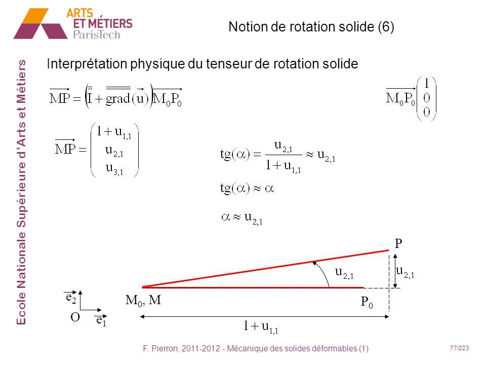 F. Pierron, 2011-2012 - Mécanique des solides déformables (1) 77/223 Notion de rotation solide (6) Interprétation physique du tenseur de rotation soli