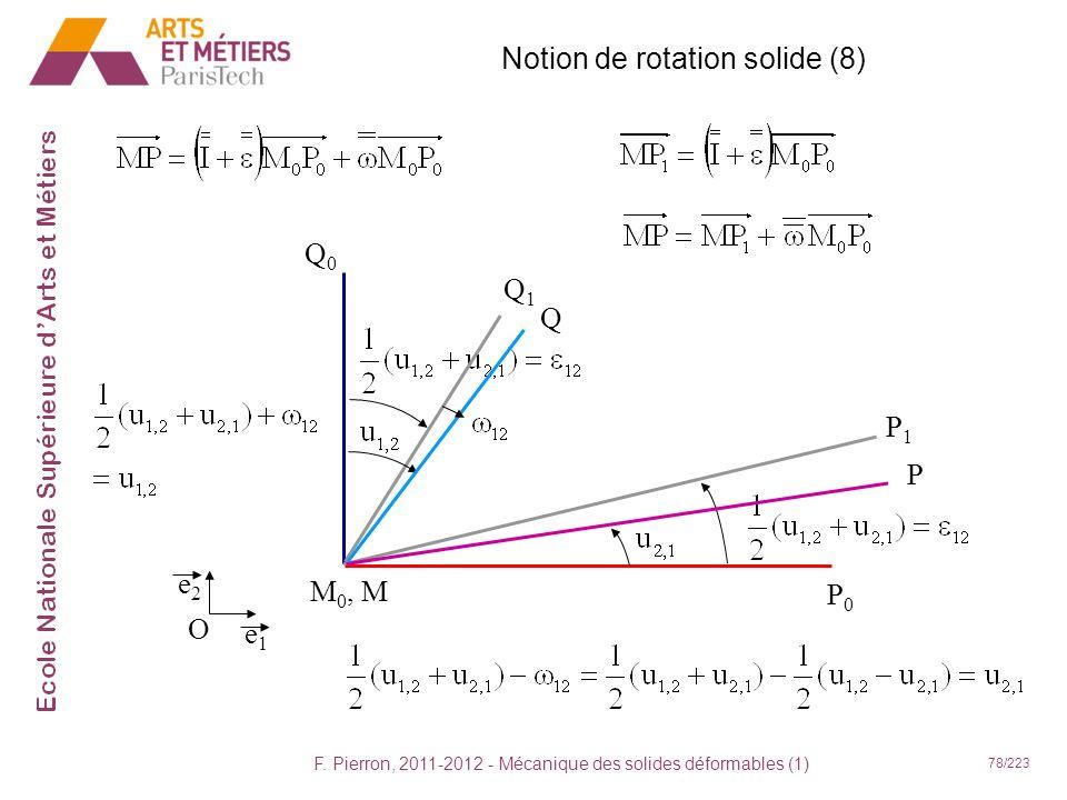 F. Pierron, 2011-2012 - Mécanique des solides déformables (1) 78/223 Notion de rotation solide (8) M 0, M P0P0 e1e1 e2e2 O Q0Q0 P1P1 Q1Q1 P Q