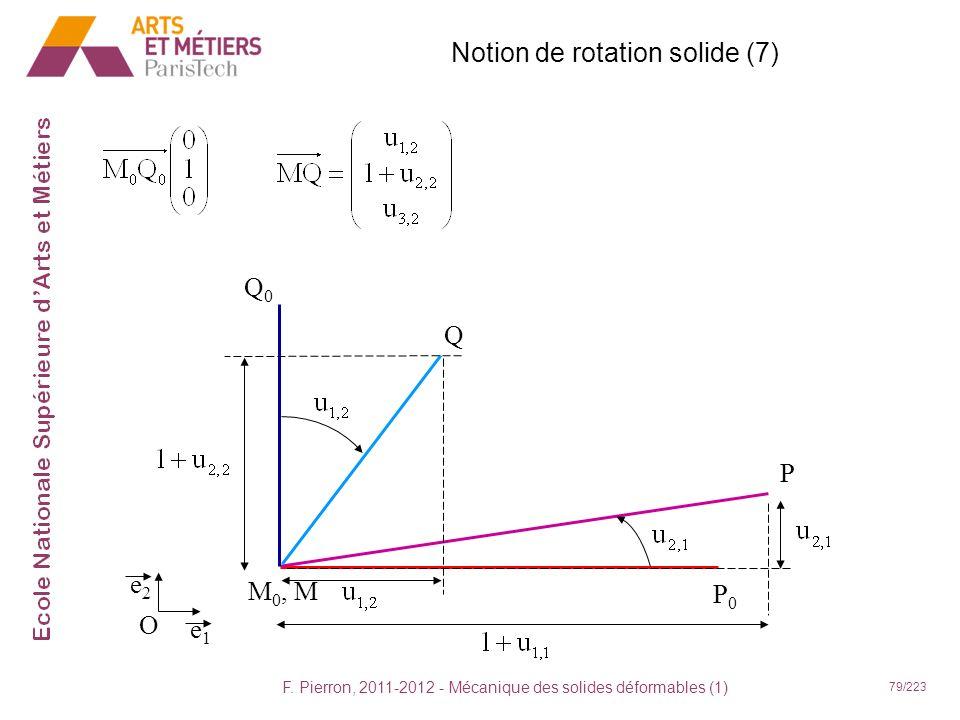 F. Pierron, 2011-2012 - Mécanique des solides déformables (1) 79/223 Notion de rotation solide (7) M 0, M P0P0 e1e1 e2e2 O Q0Q0 Q P