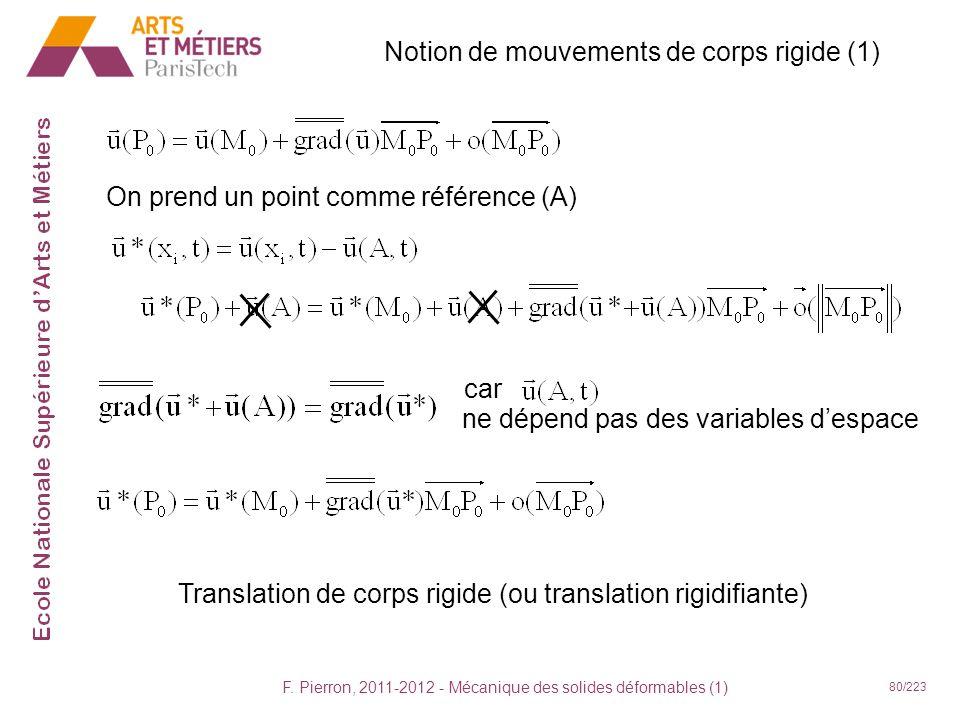 F. Pierron, 2011-2012 - Mécanique des solides déformables (1) 80/223 Notion de mouvements de corps rigide (1) On prend un point comme référence (A) Tr