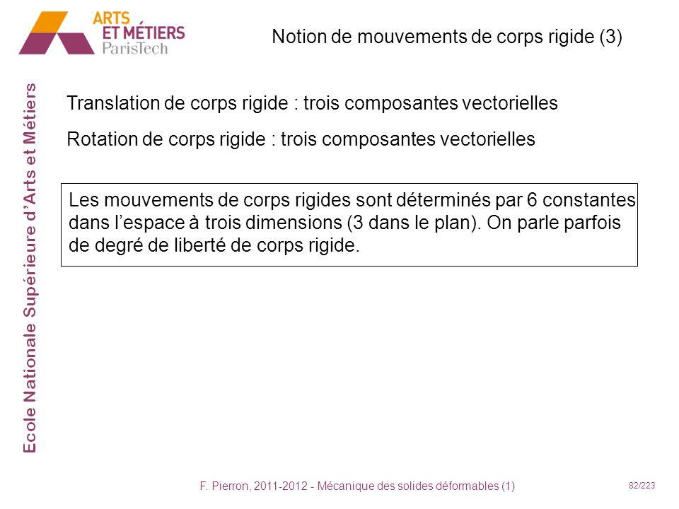 F. Pierron, 2011-2012 - Mécanique des solides déformables (1) 82/223 Notion de mouvements de corps rigide (3) Translation de corps rigide : trois comp