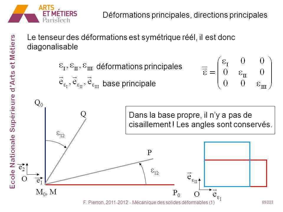 F. Pierron, 2011-2012 - Mécanique des solides déformables (1) 85/223 Déformations principales, directions principales Le tenseur des déformations est