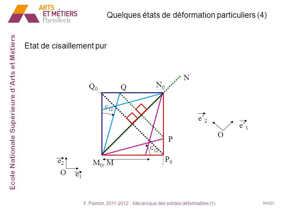 F. Pierron, 2011-2012 - Mécanique des solides déformables (1) 89/223 Quelques états de déformation particuliers (4) Etat de cisaillement pur M 0, M P0