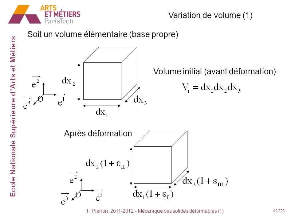 F. Pierron, 2011-2012 - Mécanique des solides déformables (1) 90/223 Variation de volume (1) Soit un volume élémentaire (base propre) Volume initial (