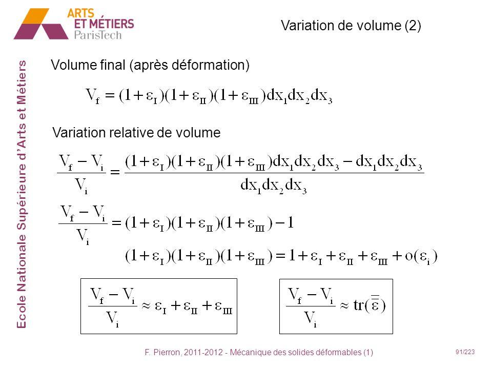 F. Pierron, 2011-2012 - Mécanique des solides déformables (1) 91/223 Variation de volume (2) Volume final (après déformation) Variation relative de vo