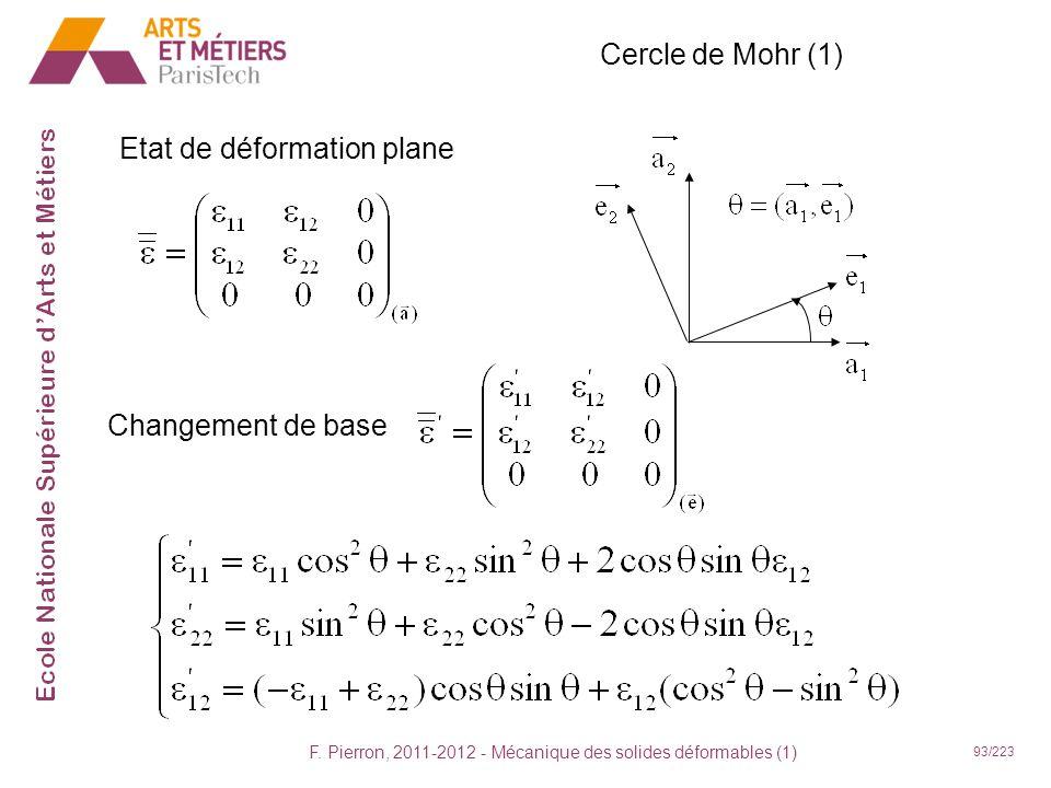 F. Pierron, 2011-2012 - Mécanique des solides déformables (1) 93/223 Cercle de Mohr (1) Etat de déformation plane Changement de base