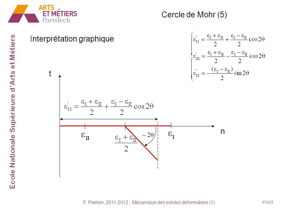 F. Pierron, 2011-2012 - Mécanique des solides déformables (1) 97/223 Cercle de Mohr (5) Interprétation graphique t n