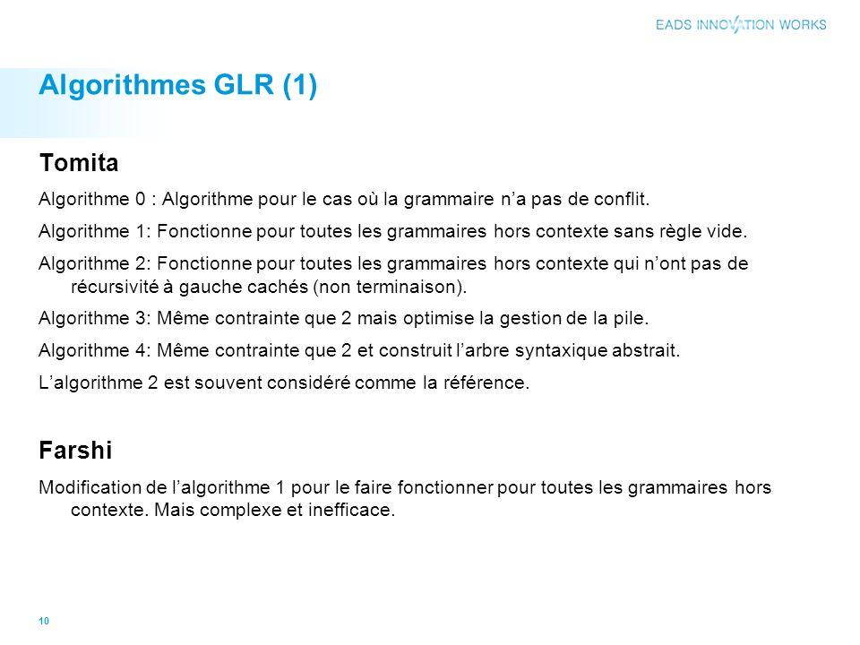Algorithmes GLR (1) Tomita Algorithme 0 : Algorithme pour le cas où la grammaire na pas de conflit. Algorithme 1: Fonctionne pour toutes les grammaire