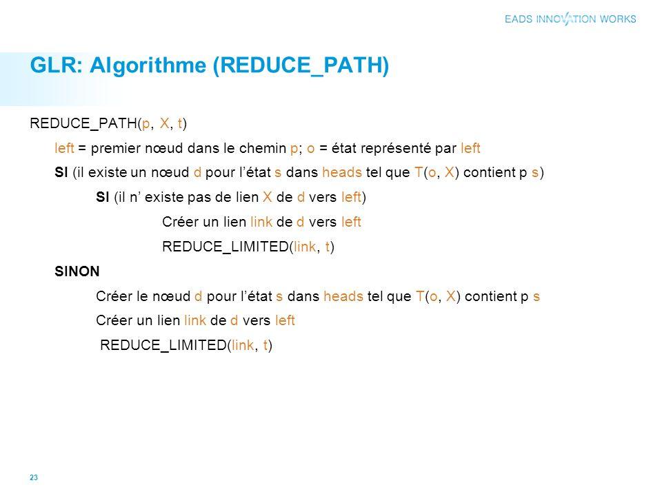GLR: Algorithme (REDUCE_PATH) REDUCE_PATH(p, X, t) left = premier nœud dans le chemin p; o = état représenté par left SI (il existe un nœud d pour létat s dans heads tel que T(o, X) contient p s) SI (il n existe pas de lien X de d vers left) Créer un lien link de d vers left REDUCE_LIMITED(link, t) SINON Créer le nœud d pour létat s dans heads tel que T(o, X) contient p s Créer un lien link de d vers left REDUCE_LIMITED(link, t) 23