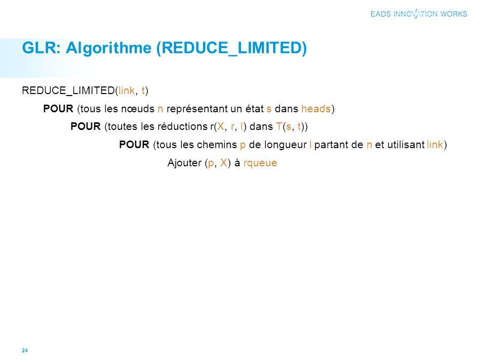 GLR: Algorithme (REDUCE_LIMITED) REDUCE_LIMITED(link, t) POUR (tous les nœuds n représentant un état s dans heads) POUR (toutes les réductions r(X, r, l) dans T(s, t)) POUR (tous les chemins p de longueur l partant de n et utilisant link) Ajouter (p, X) à rqueue 24