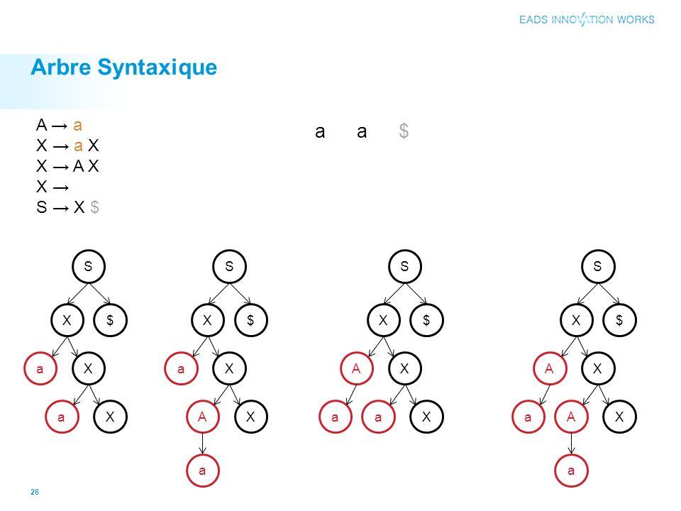 Arbre Syntaxique 26 A a X a X X A X X S X $ S X aX aX $ S X aX AX $ a S X AX aX $ S X AX AX $ a aa a a $