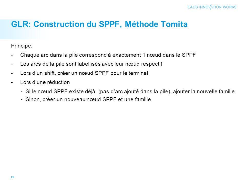 GLR: Construction du SPPF, Méthode Tomita Principe: -Chaque arc dans la pile correspond à exactement 1 nœud dans le SPPF -Les arcs de la pile sont labellisés avec leur nœud respectif -Lors dun shift, créer un nœud SPPF pour le terminal -Lors dune réduction -Si le nœud SPPF existe déjà, (pas darc ajouté dans la pile), ajouter la nouvelle famille -Sinon, créer un nouveau nœud SPPF et une famille 29
