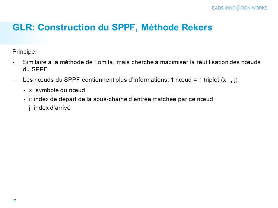 GLR: Construction du SPPF, Méthode Rekers Principe: -Similaire à la méthode de Tomita, mais cherche à maximiser la réutilisation des nœuds du SPPF. -L