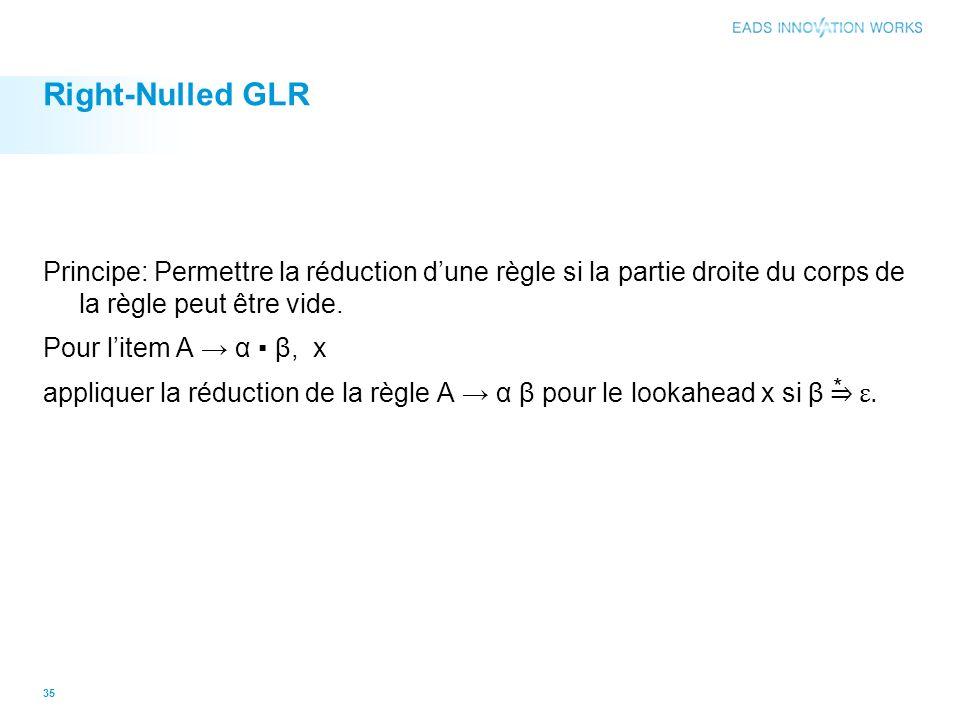 Right-Nulled GLR Principe: Permettre la réduction dune règle si la partie droite du corps de la règle peut être vide. Pour litem A α β, x appliquer la